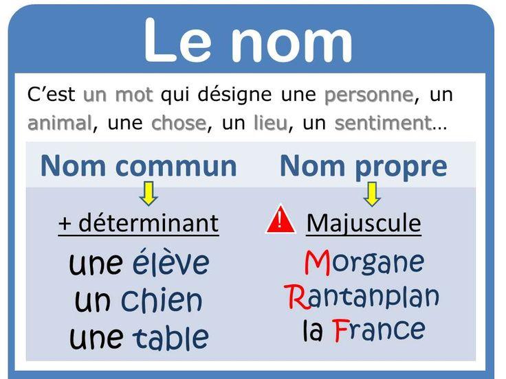 affichage français, la fouine en clis, le nom