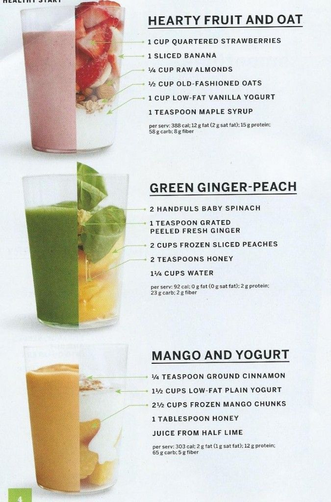 3 healthy smoothies – recipe by photo