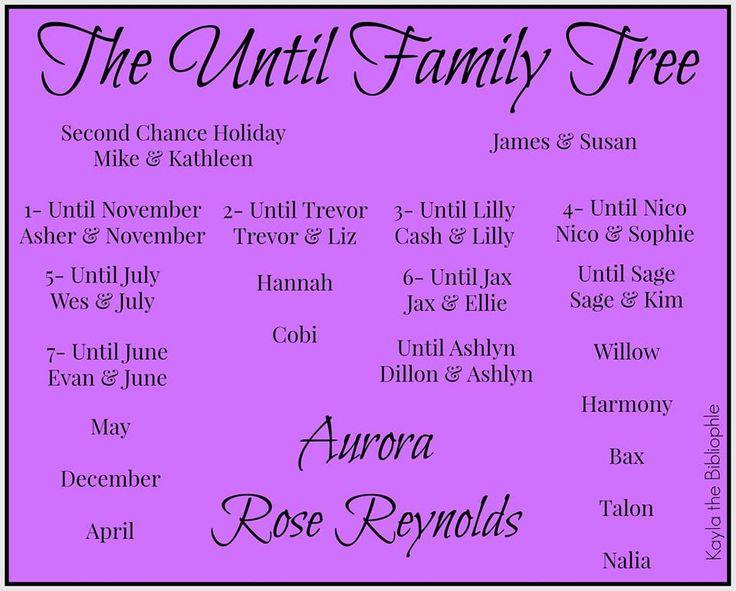 Until Series Until Her Series Until Him Series Mayson Family Tree books by Aurora Rose Reynolds