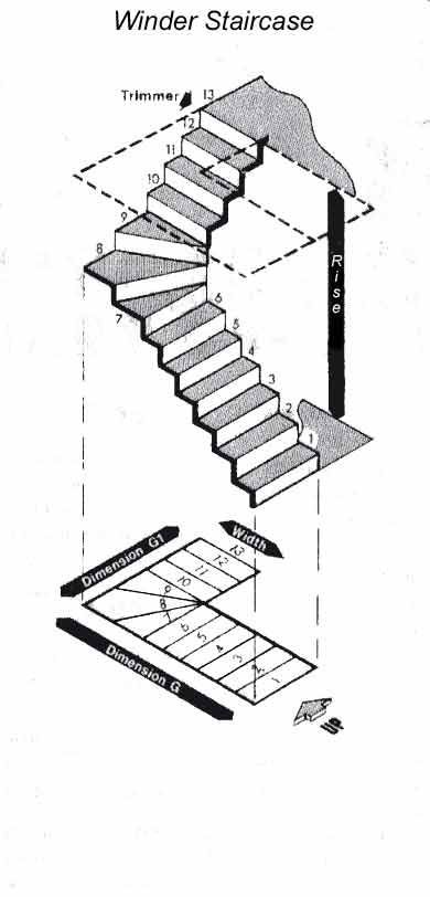 Stair Calculator with Winder Best Of Images Measuring for A