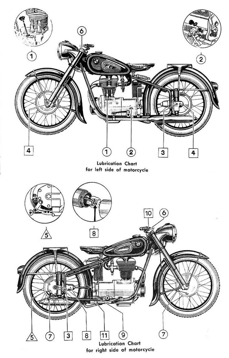 1000  images about bmw r25 on pinterest