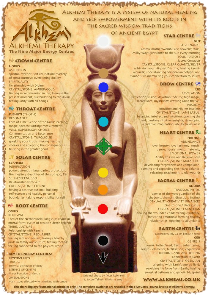 science diagram gold egyptian energy healing  amp  spirituality ancient egyptian  egyptian energy healing  amp  spirituality ancient egyptian
