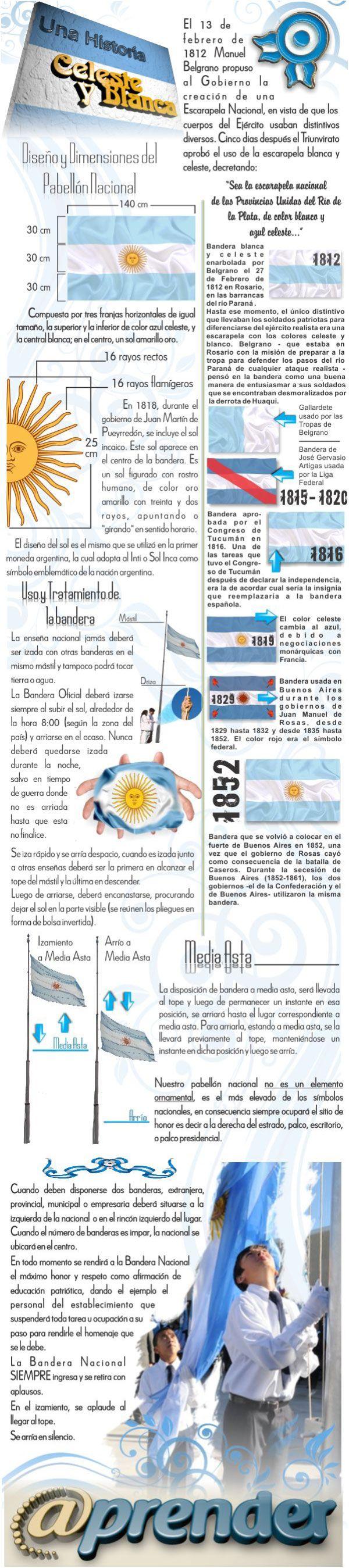 Historia de la Bandera Argentina (INFOGRAPHIC) - History of the Argentinian Flag