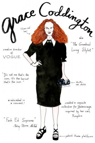 Grace Coddington, loving these illustrations turned apparel feat. on Refinery 29