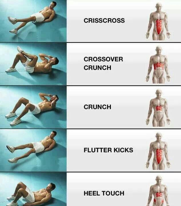 Know what exercise works what part of your abs