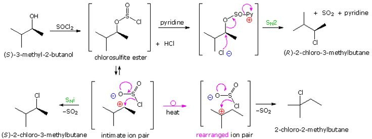 Reactoins | Thionyl chloride with chiral 2º-alcohols Chemical Reactivity