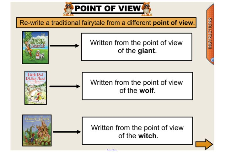 the third person perspective in the fairytale pinnochio Students view the first page of familiar text to analyze first- or third-person point of view this printable is used as a recording sheet find this pin and more on point of view by stephanie o'neal.