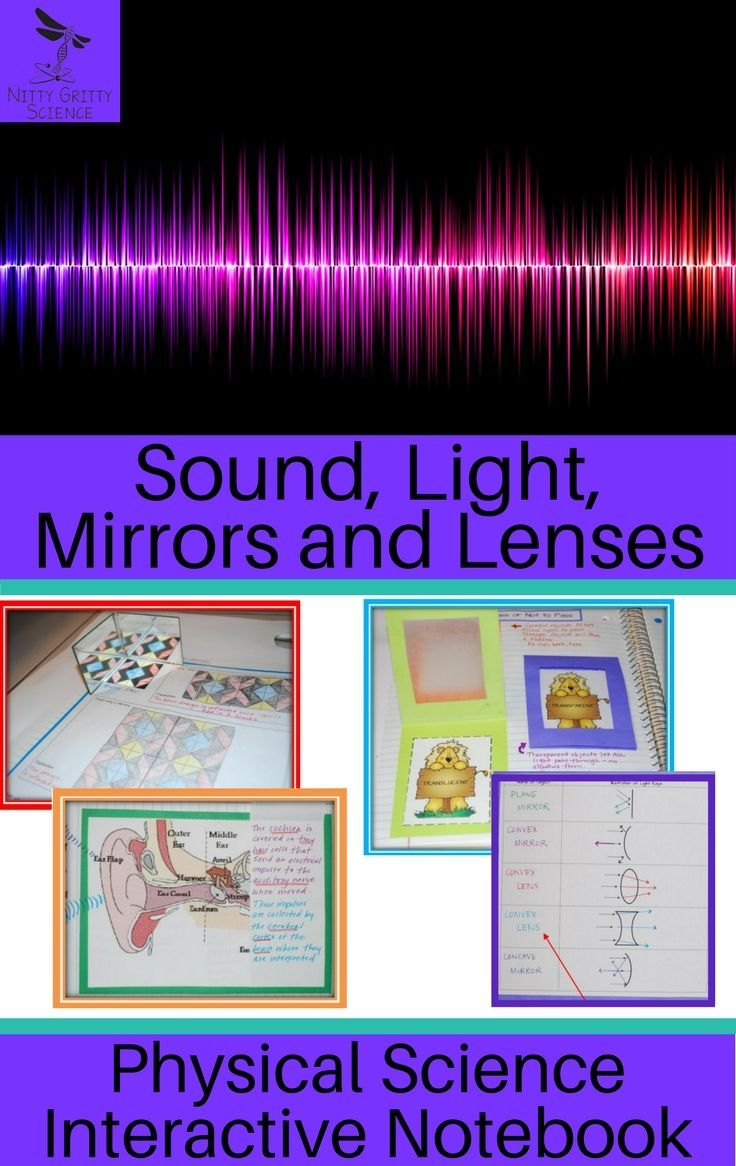 Sound Light Mirrors And Lenses Physical Science Interactive Noteboo Interactive Science Notebook Physical Science Interactive Notebook Interactive Notebooks