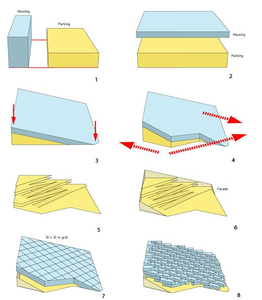 bjarke ingels diagram - Google Search