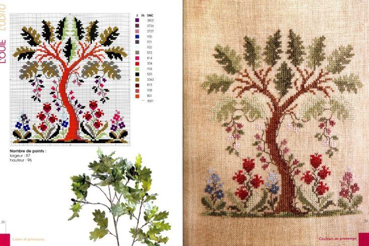 Gallery.ru / Φωτογραφία # 12 - Couleurs de Printemps-Colori di Primavera-Renato Parolin - tymannost