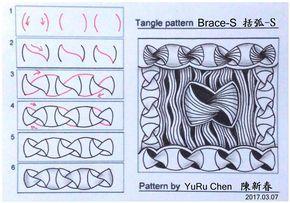 自創圖樣-059  Brace-S  括弧-S