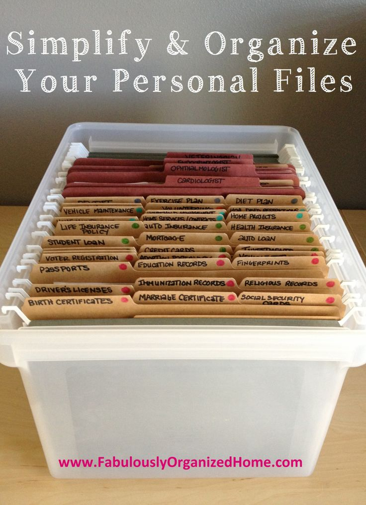 {the weekend organizer} creating simplified + organized personal reference files