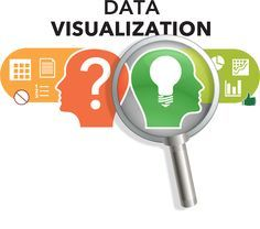 The Importance of Data Visualization
