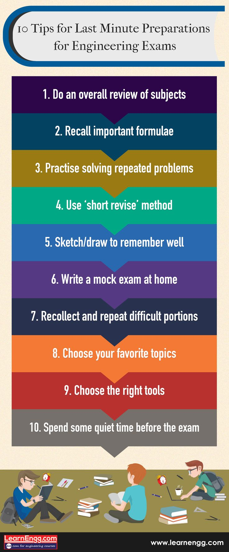 Tips For Last Minute Preparations For Engineering Exams. [Click on the image] #engineering #learnengg #exam