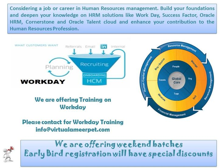 8 best itil foundation training certification images on pinterest learn workday hcm online from real time experts with smart study material videos cloud fandeluxe Choice Image