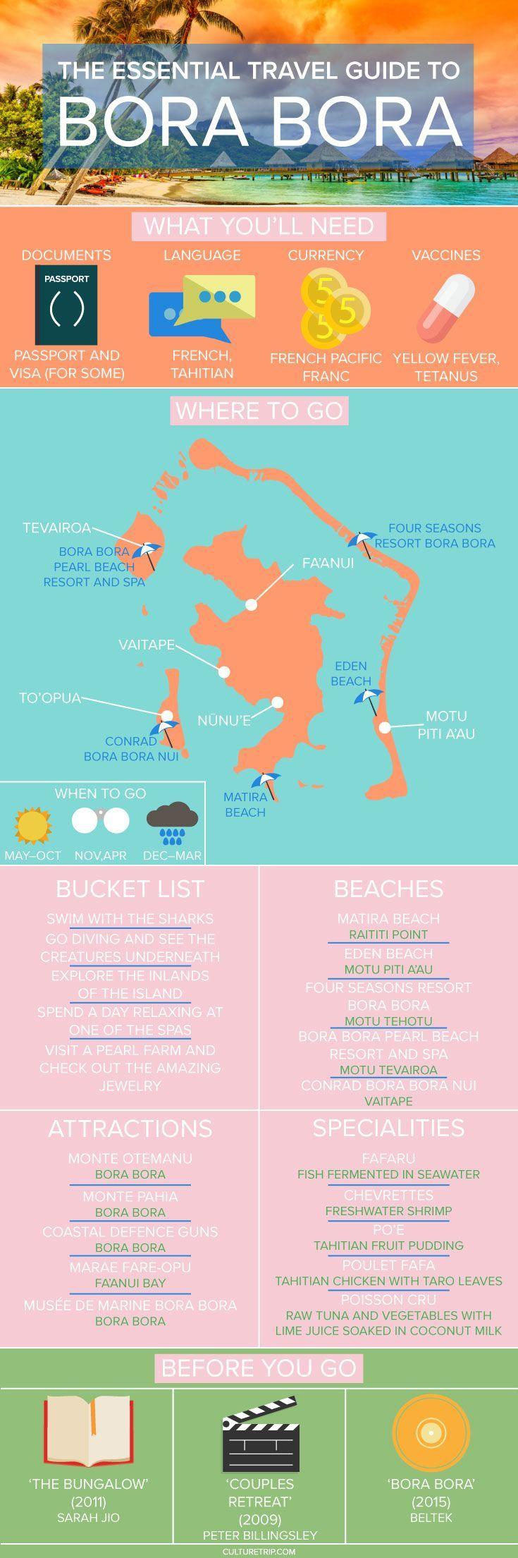 The Essential Travel Guide to Bora Bora (Infographic) | Pinterest: @theculturetrip