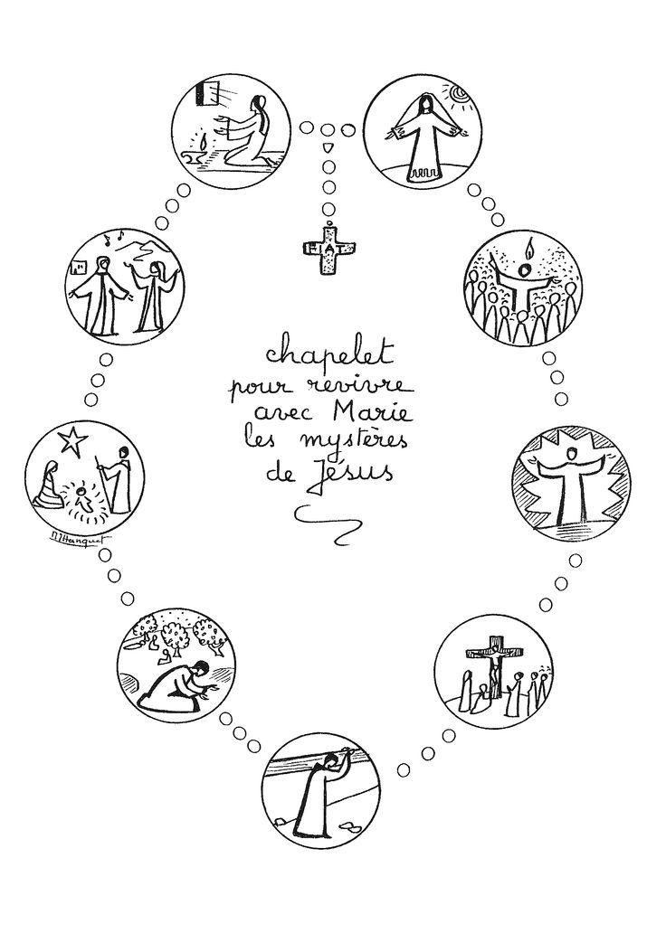 Activités et jeux pour découvrir la Vierge Marie - KT42