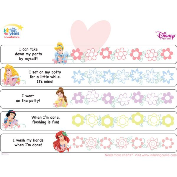 Disney Princess Potty Training Chart- maybe this would make my little miss a bit more interested.  Worth a try at least.