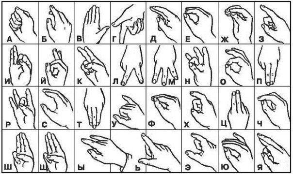 чай на языке жестов
