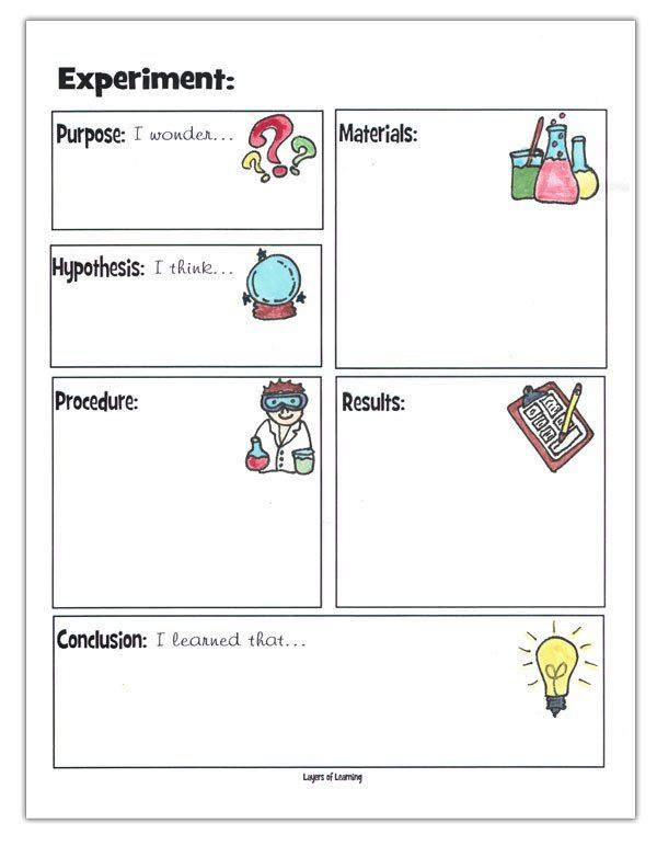 A Simple Introduction To The Scientific Method Scientific Method Elementary Scientific Method Printable Scientific Method Worksheet