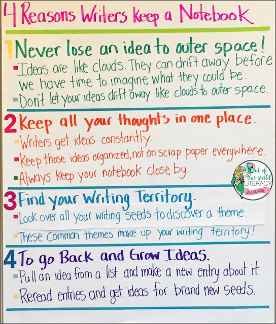 Teaching Tip: Use these 4 reasons for having a writer's notebook to get your students excited about writing and keeping their ideas in a safe place!