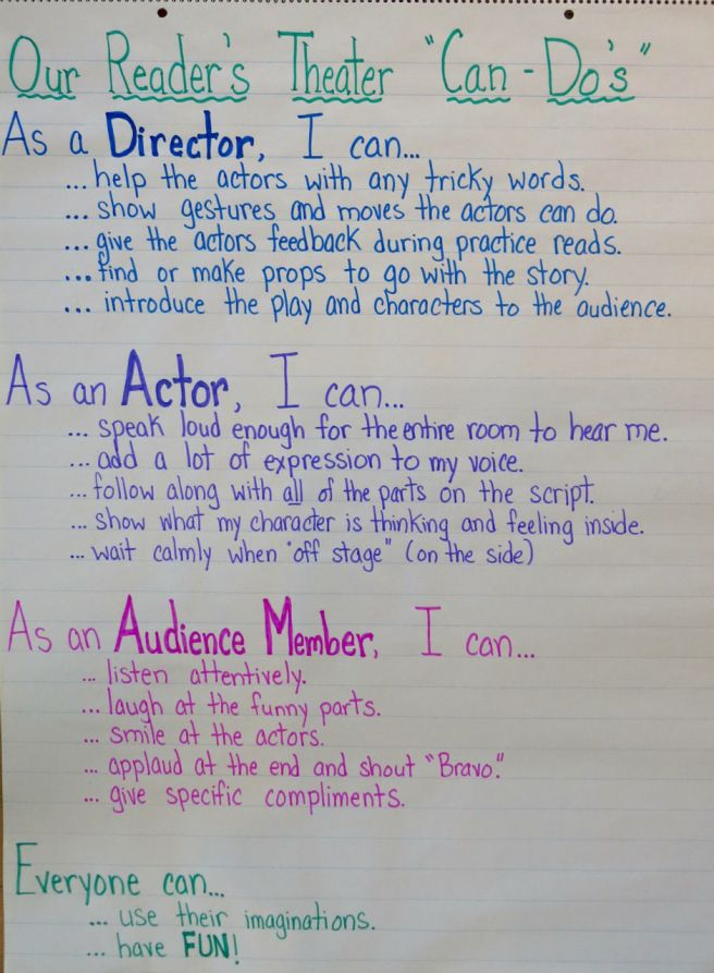 Anchor chart for Readers Theater
