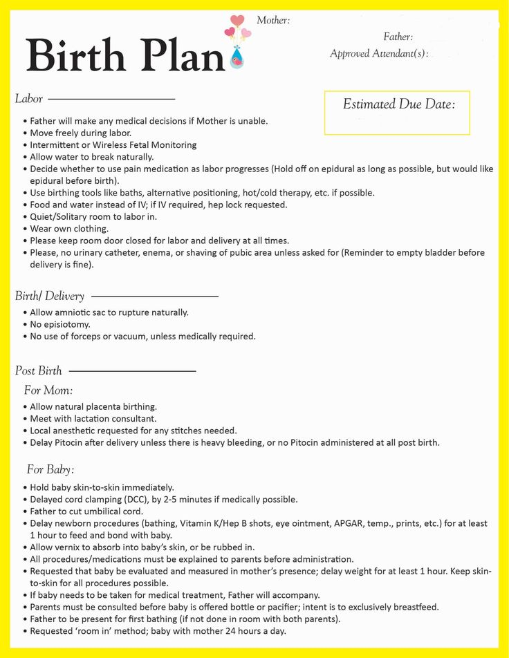 25 best ideas about natural birth plans on pinterest for Planned c section birth plan template