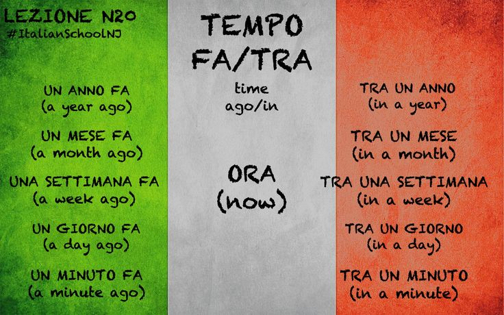 Italian lesson the time