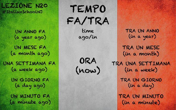 Italian lesson the time