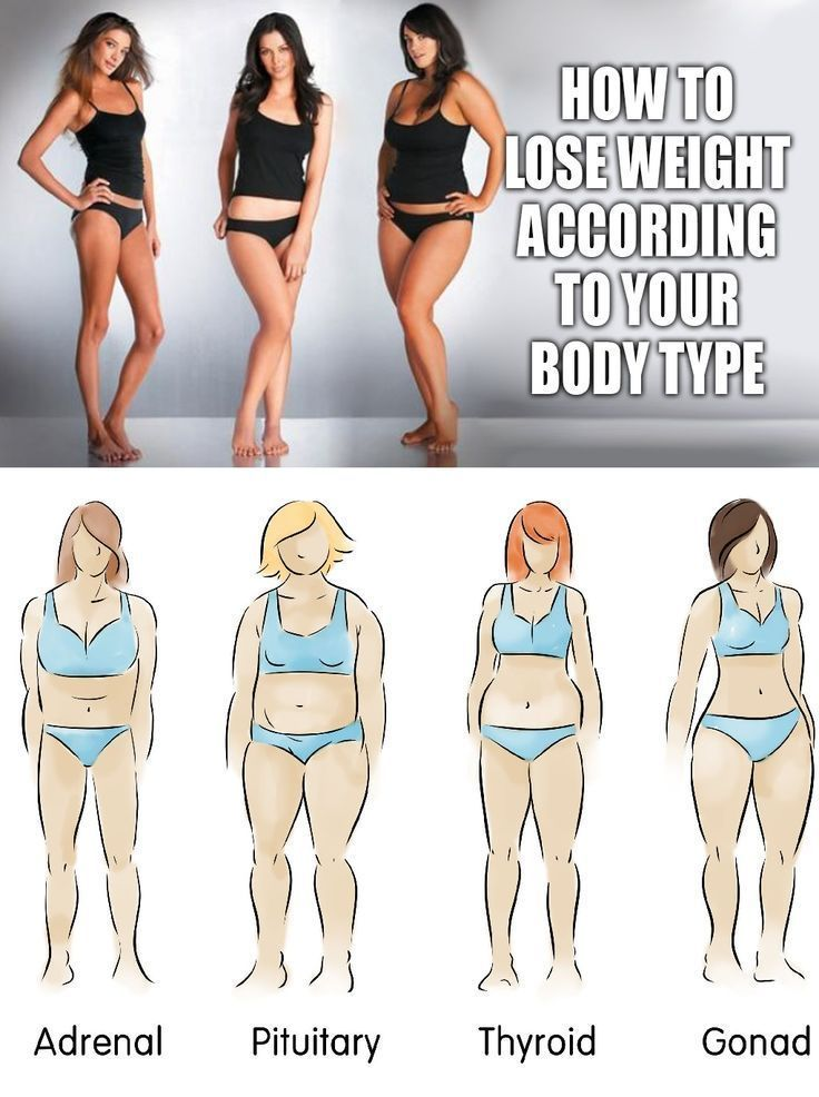 How To Lose Weight According To Your Body Type #healthylife