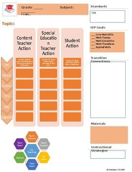 Math Co-Teaching Teacher-Interventionist-Student Action Planning Template