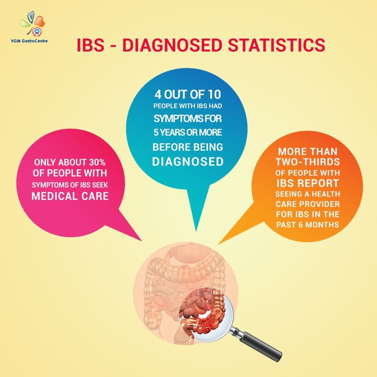 #coimbatoremately 20 - 40% of all visits to gastroenterologists are due to IBS symptoms. b) Only about 30% of people with symptoms of IBS seek medical care. c) Data reveals an increased risk of unnecessary surgery for extra-abdominal and abdominal surgery in IBS patients d) 4 out of 10 people with IBS had symptoms for 5 years or more before being diagnosed. Visit us https://www.vgmgastrocentre.com or Call 9942932717 for any Gastro and Liver treatments. #coimbatore