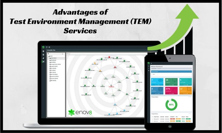 The Test environment management  may have certain limitations according to the requirement, but overall it contains various benefits. This can even help your developers to develop the software without any kind of errors and reduces the reworking of the developers as the changes are to be made before the software goes live. https://goo.gl/iCCcZC