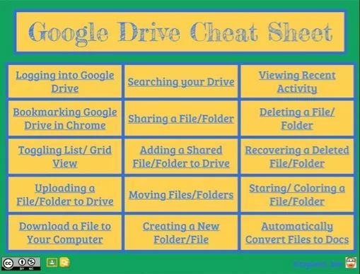8 best Digital Teaching Tools images on Pinterest Educational - spreadsheet templates google docs
