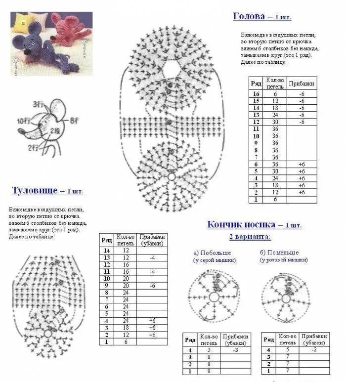 которая объясняет игрушки амигуруми крючком картинки схемы описание правило