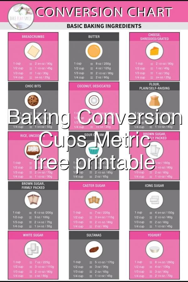 Baking Conversion Chart Cups Metric Imperial Free Printable In 2020 Baking Conversion Chart Baking Conversions Baking Ingredients