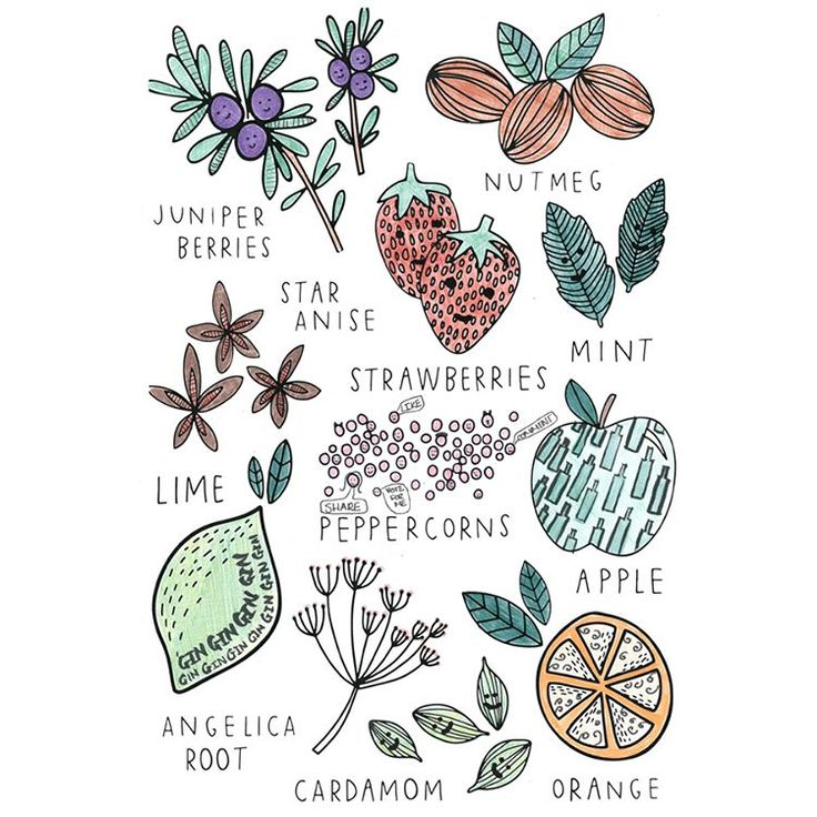 65 best Illustrations images on Pinterest   Artists, Artist and ...