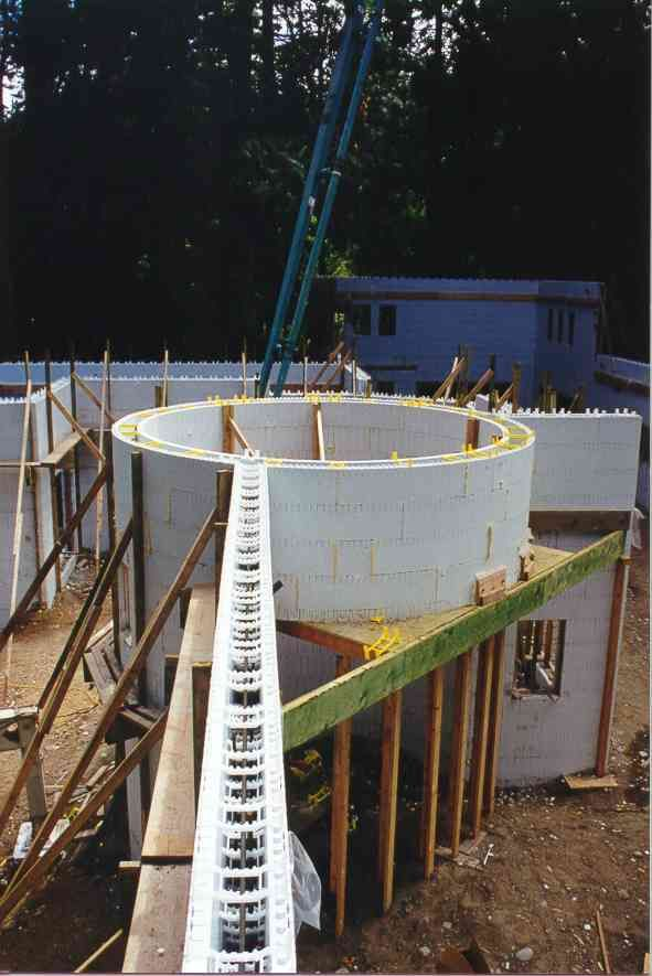 Beautiful Icf Basement Pros Cons
