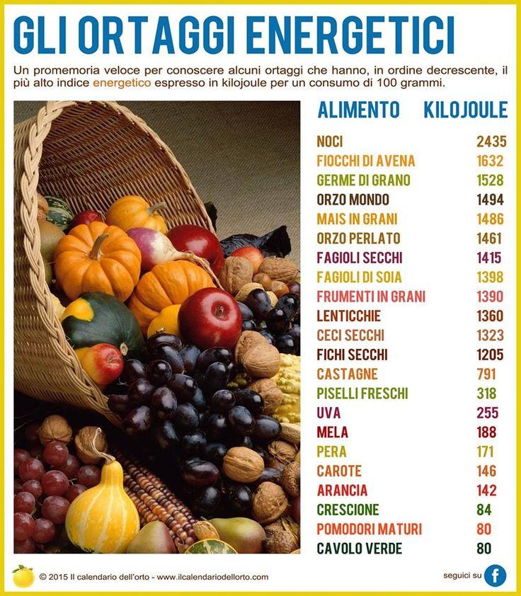 Gli ortaggi energetici