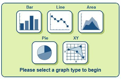 Technology Tailgate: Create a Graph & Display Charts with Your Class!