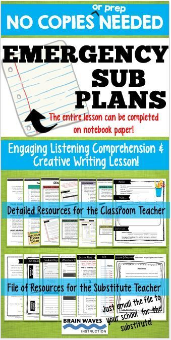 What do you do when real-life gets in the way of teaching your classes?  Easy...you just send this file of emergency sub plans off to your school and your sub will have everything he or she needs for the day!  The best part?  There's no copies needed.  Students complete a listening comprehension activity and writing task on 3 sheets of notebook paper.  Pretty awesome!