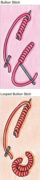 Stitches & Techniques | Di van Niekerk