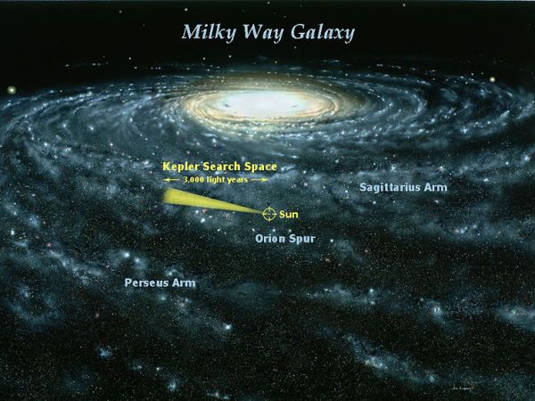 milky way in is what a space - photo #23