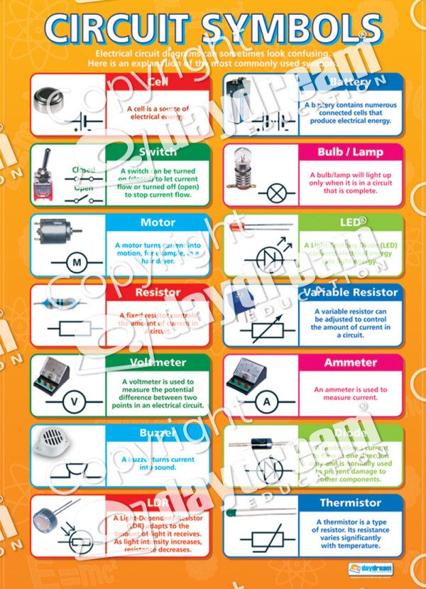 25+ best ideas about Technology posters on Pinterest   Mobile ...