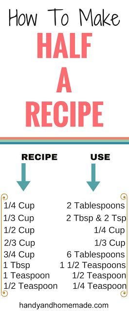 how+to+make+half+of+a+recipe.png 265×640 pixels