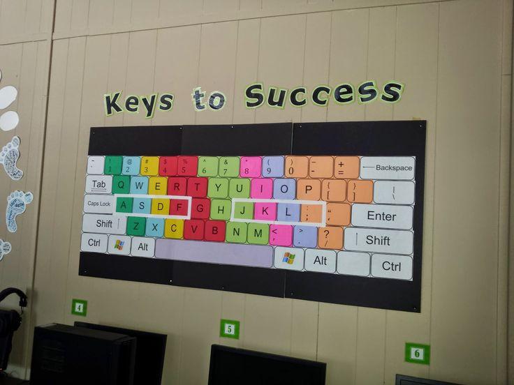 Computer Classroom Decoration Ideas ~ Best images about computer class decorations on