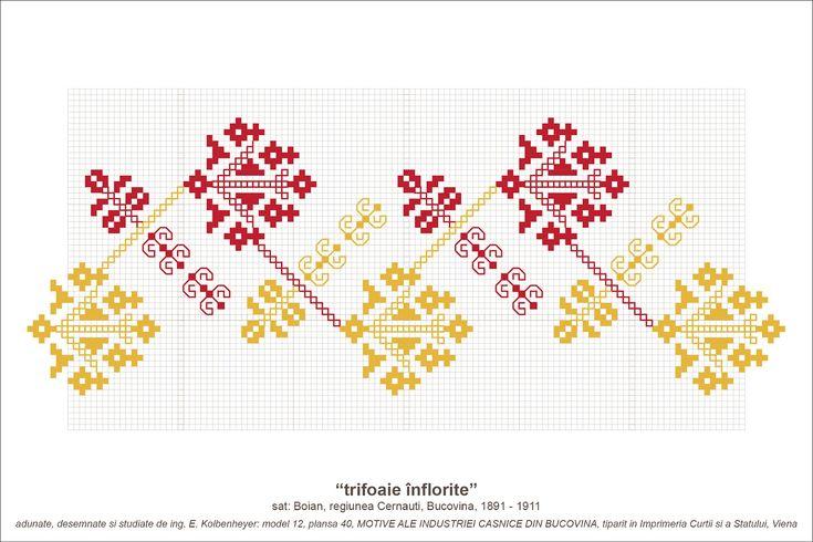 Romanian folk embroidery