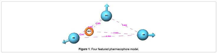 E-Pharmacophore Model Assisted Discovery of Novel Antagonists of nNOS