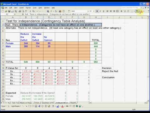 How to Use Contingency Table Analysis with Chi Square