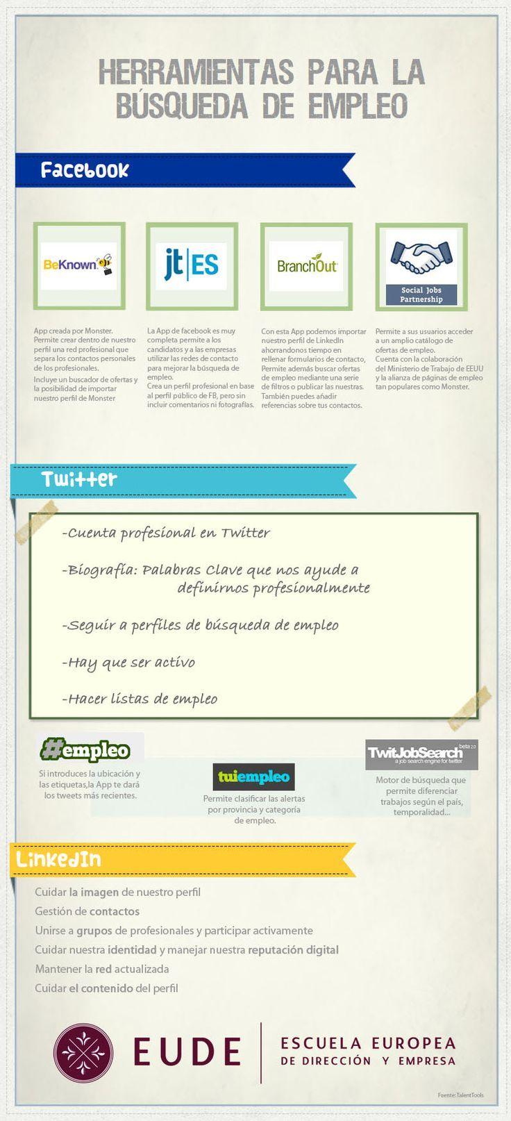 Mejores 66 imágenes de Búsqueda de empleo en Pinterest   Busco ...